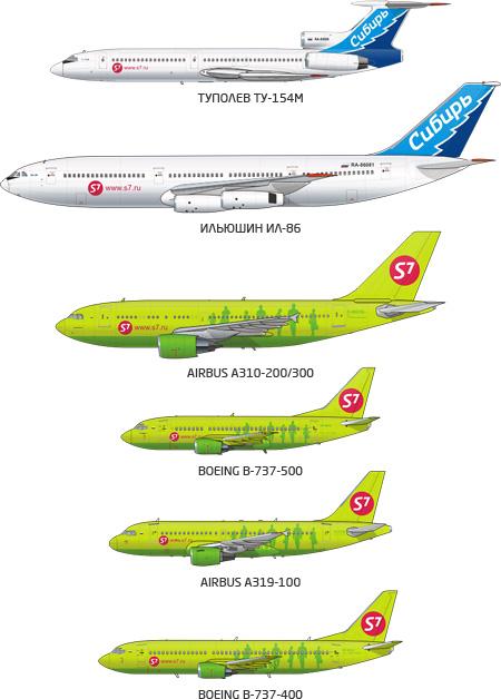 виды самолетов S7