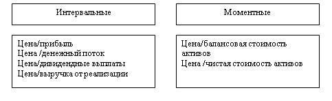 Используются два типа мультипликаторов