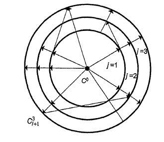 Схема взаимодействия субъектов ПХД
